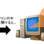 ハードディスクが壊れたら大変だよという方に、おすすめの構成